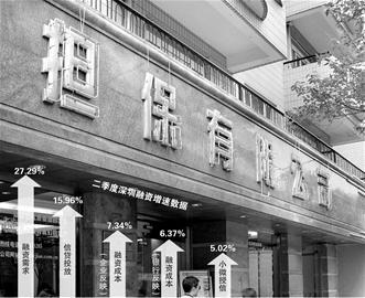 庄园牧场(01533.HK)将暂时补充流动资金的5000万元全部归还至募集资金专用帐户