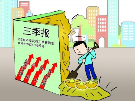 三季报测试美股韧性 强美元、高油价考验亚太市场