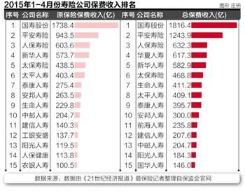 港股公告:众安在线前八月原保险保费收入同比增19%