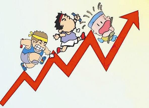 道琼斯指数上升趋势持续