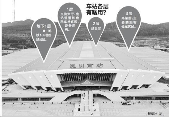 高铁结构示意图