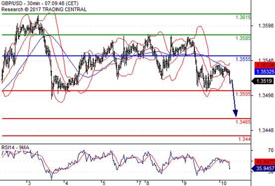 标准外汇:美元强势逆袭锐不可当 日元意外攀升