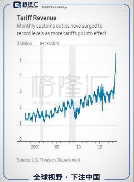 中国进出口数据断崖,谁的凛冬将至?