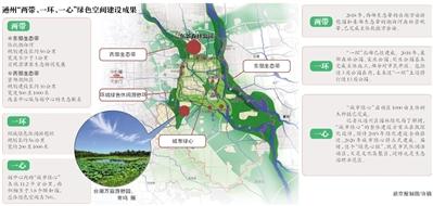 成为北京城市副中间以来,通州的转折以秒计算。记者近日从通州区获悉,城市副中间生态环境建设取得新挺进。
