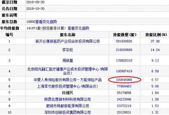 延安必康股价跌停 华夏人寿保险与陕国投产品叫苦