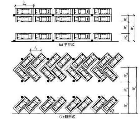 平行式和斜列式停车。图片截取自《车库建筑设计规范》