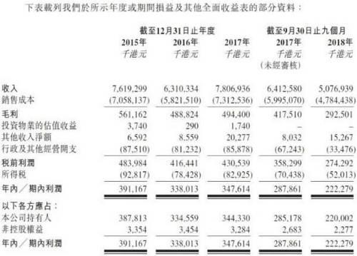 看点二:中国烟民超3亿,每年消费5000万箱烟