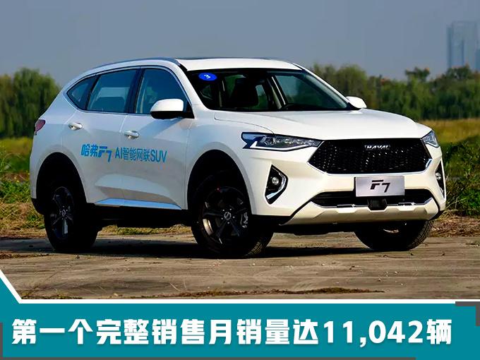 2018年中国汽车市场整体销量出现下滑,长城汽车年销量依然突破百万辆大关。其中,哈弗、WEY和长城皮卡以76.61万辆、13.95万辆和13.8万辆的成绩,分别夺得2018年SUV、中国豪华SUV和皮卡市场销量冠军。