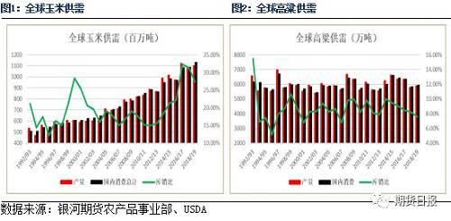 二、中国进口主要关注美澳