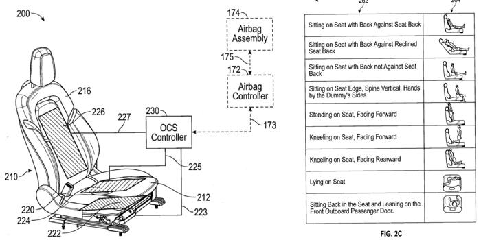 """盖世汽车讯 根据特斯拉一份新专利申请,特斯拉目前正在研究一种新方法,可根据体重对乘员进行分类,以便在其车辆上部署更安全的安全气囊。特斯拉该项专利名为""""汽车乘员分类系统和方法传感器"""",于本周早些时候公开,表明了该公司正在改进部署其安全气囊。"""