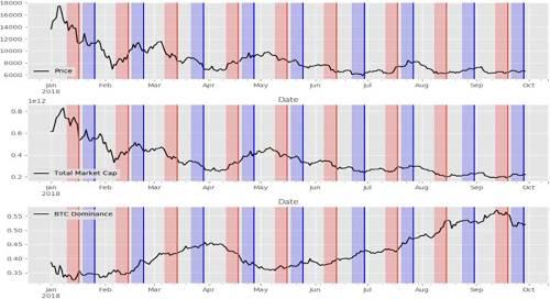图4 CBOE期货到期前后7天的价格变化图片来源:Cindicator