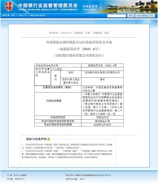 洛阳银行南阳分行以贷转存被罚50万元