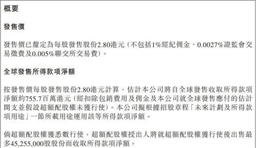 微盟IPO发售价定为2.8港元预计明日在港交所挂牌上市