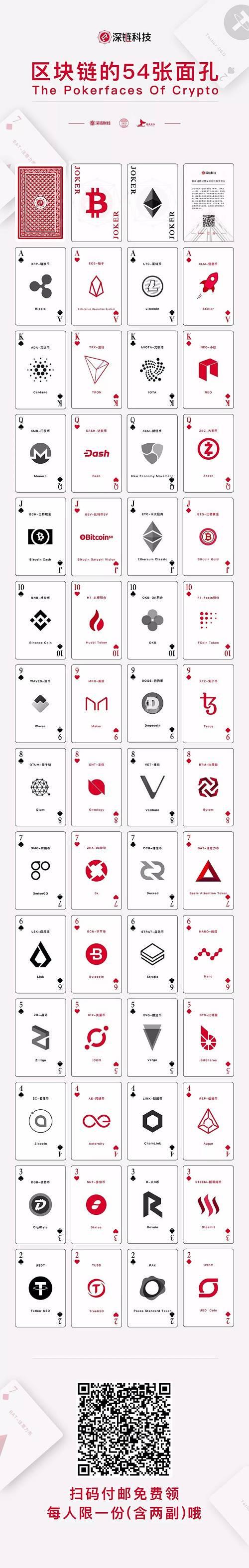 为什么区块链投资人都应该了解德州扑克?