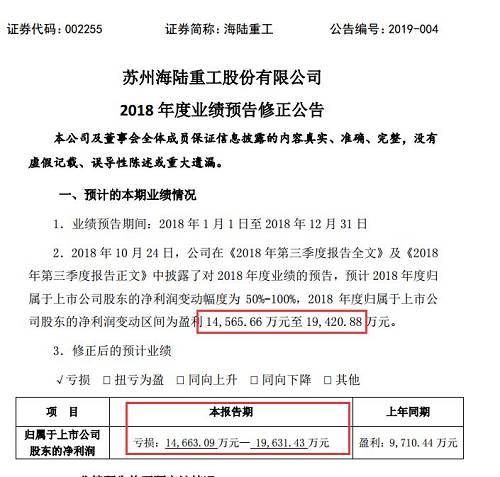 根据对江南集成2018年及未来经营情况的分析预测,公司认为其存在商誉减值迹象,需计提相应的商誉减值准备,计提金额约为7.5亿元-8.5亿元。