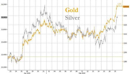 "ActivTrades首席分析師Carlo Alberto De Casa在一份報告中稱:""黃金仍處於牛市。投資者仍在消化鴿派美聯儲。"""