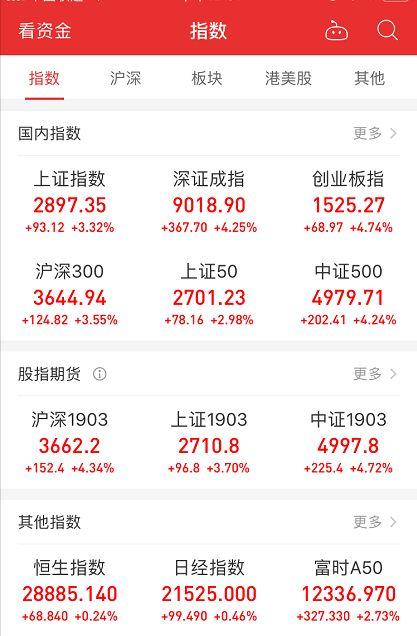 牛市领衔羊券商股又揭上涨停风潮,多元金融、保管等父亲金融板块片面发力,两市上涨停个股数高臻132条。
