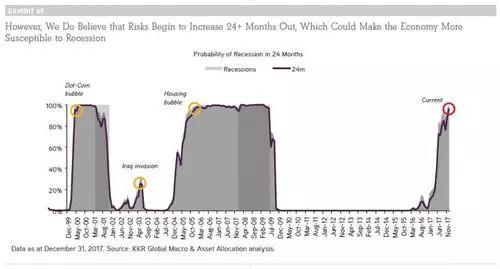 私募巨头一月之间多翻空,称全球宏观发生了4大变化
