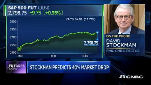 特朗普东施效颦?里根经济学之父:美股恐暴跌40%以上