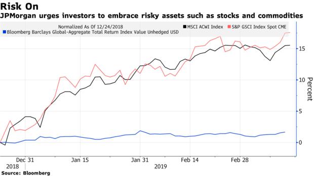 摩根大通:是时候克服对股市的恐惧了