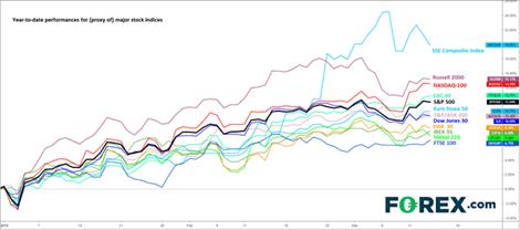 嘉盛集团:股市:几大风险可能破坏反弹之路
