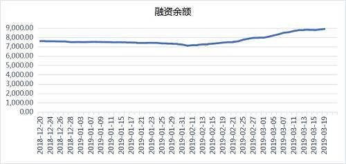 数据来源:wind、华侨财富