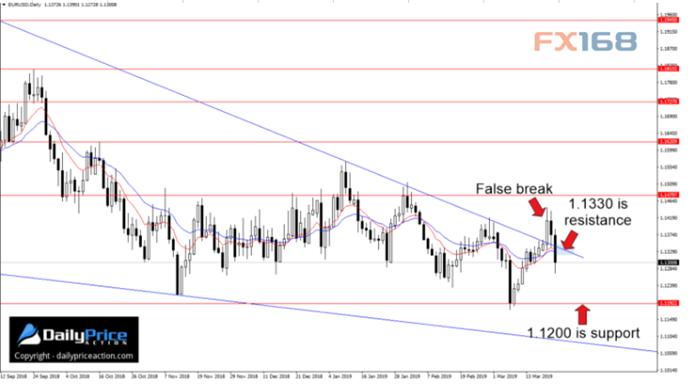 两大事件搅动本周市场分析师欧元、英镑、日元、加元分析