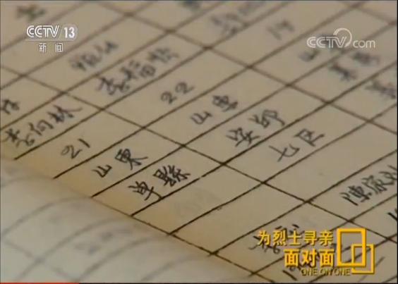 """有了这么一个精准的消息,张景宪开始寻求媒体的帮助。《齐鲁晚报》刊发了有关他帮助无名烈士寻亲的报道,引起了老兵刘浩然的注意。1975年,刘浩然参军,他所在部队就是由这支老八纵部队改编而来的,即后来的""""中国人民解放军第26集团军"""",军部在潍坊。得到这个消息后,张景宪立刻写信向部队求证,并希望部队帮忙找找军人花名册。2014年3月,张景宪应邀来到部队军史馆,在这里,他终于看到了找寻多年的花名册。"""