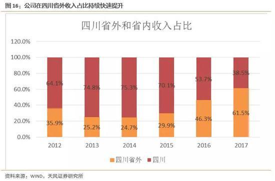 据国家统计局数据,2017年吾国城市道路照明灯数目达2593.6万盏,以前历史来看呈赓续添长。