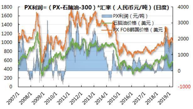 见龙在田,资产重估 ——申银万国期货二季度投资战略沙龙成功进行国际外盘期货