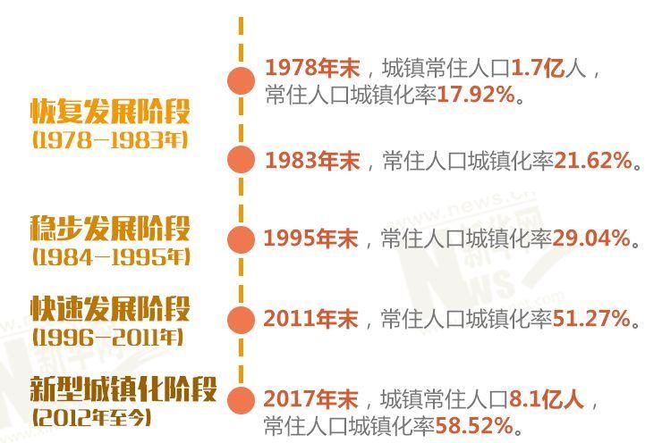 2019年城镇人口数_2019年中国旅游行业城镇人数达3677百万人,农村人数达1324百万