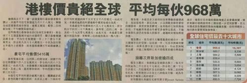 """一家机构的数据:香港再次""""荣登""""2018年全地球上最贵的房屋市场,平均楼价超过123.52万美元,而豪宅价格的均价则达687.25万美元。在楼价最贵的十个城市中,中国上榜的城市还有上海(第3)、深圳(第5)和北京(第9)。"""