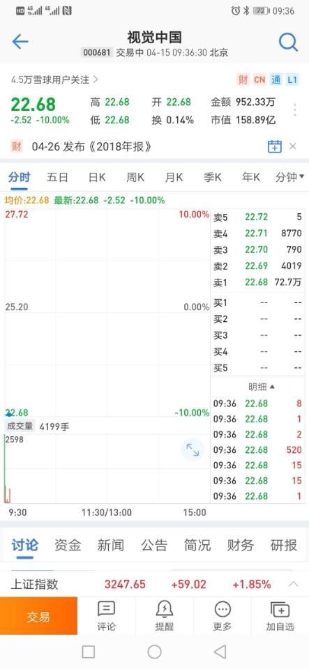 视觉中国再度开盘跌停 网站仍无法打开