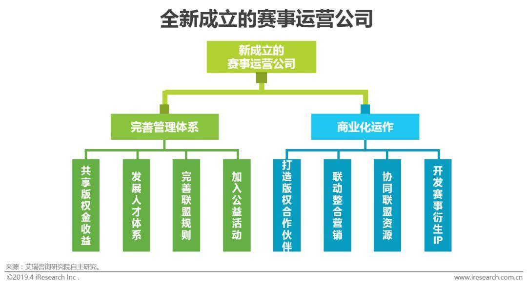 2019年我国人口死亡率_中国生育报告2019 拯救中国人口危机刻不容缓