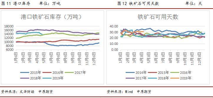 网上期货开户高速交易软件中原期货房国栋:钢价还能继续维持上涨吗? | 独家观点
