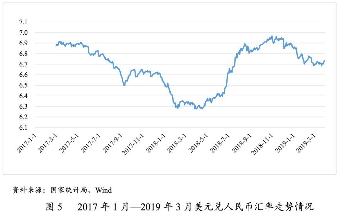 2019年度1季度经济_2019年第一季度中国宏观经济报告 上