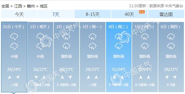 江西今起降雨开始铺展 周末赣南多地局地暴雨