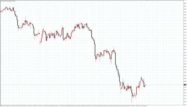 TradeMax每日市场(06月11日)