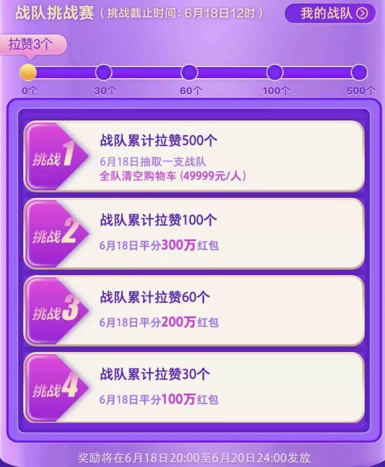 618独家丨测评了淘宝、京东、网易、小红书,到底怎么买才真划算?