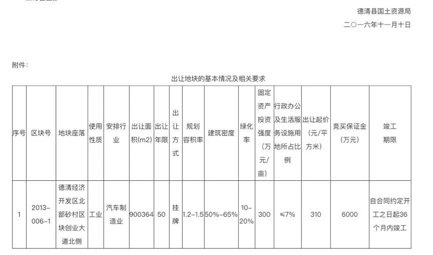 (德清县国土资源局官网截图)