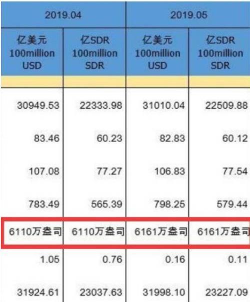 统计数据则表现,中国央走近10年来有4次添持周期,从往岁暮开启的是第4次添持周期。原形上,不光仅是中国央走赓续添持黄金。