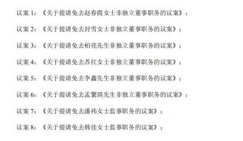 同时,新晋大股东也借机提出新的董事会名单。上述公告显示,*ST步森第一大股东北京东方恒正科贸有限公司(东方恒正),也向上市公司发来向临时股东大会提交提案的函,提名王春江、杜欣、赵玉华、王建、陈仙云、吴彦博6人担任*ST步森非独立董事。