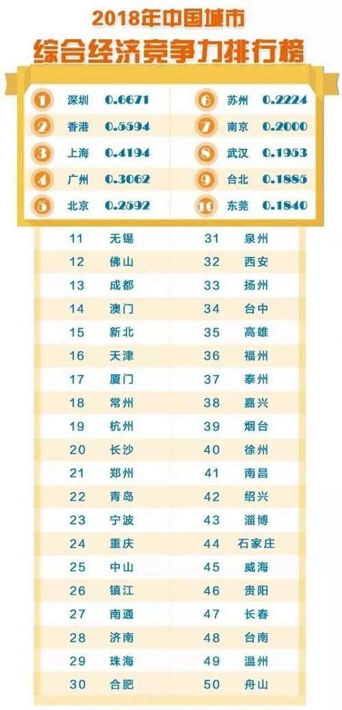 图片来源于:中国社会科学院