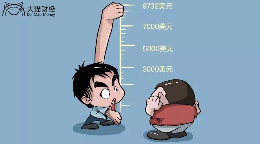 """""""中国人均国民总收入9732美元""""上热搜!网友:原来我这么有钱!"""