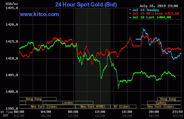 贵金属投资者有点懵?黄金隔夜承压白银却一路狂飙!