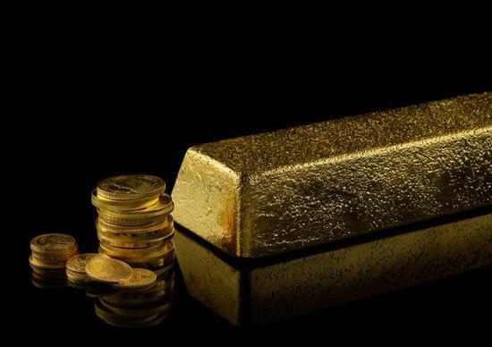 黄金期货周三收高0.9% 创6年新高