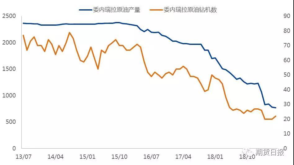 页岩油供应崛起 需求增速存疑 油价崎岖前行