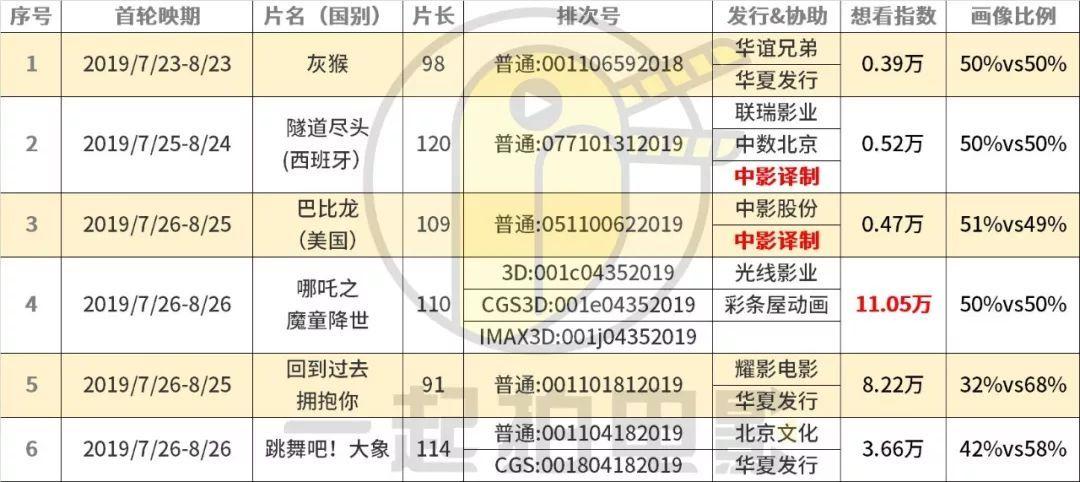 http://www.nowees.com/caijing/1449535.html