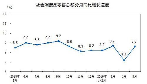 部分行业中国就业市场景气指数下行突出