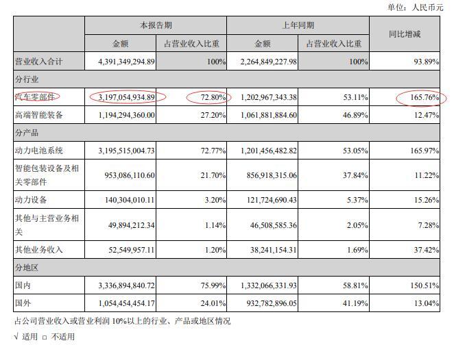 东方精工披露普莱德业绩争议新进展:原股东持有本公司股份全部被司法冻结